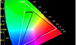 NTSC vs. sRGB u CIExy diagramu